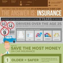 rsz_autoinsurancecenter