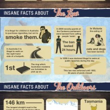 facts_about_Australia