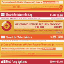 AAA-Heating-System-Efficiency
