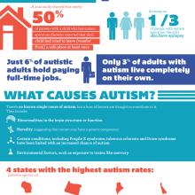 autism-800