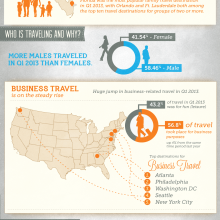 sojern-q1-2013-travel-trends