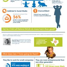 gen-y-infographic