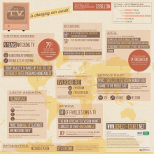 Direct-ticket_infographic
