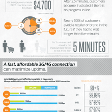 High-Cost-of-Internet-Downtime-infographic