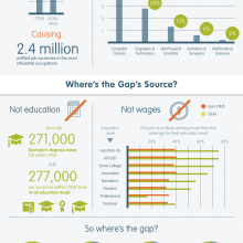 stem-jobs-infographic