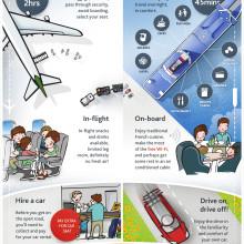 ferry vs plane