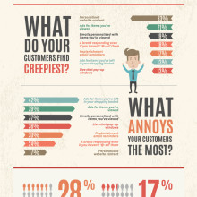 INFOGRAPHICS_CREEPINGG