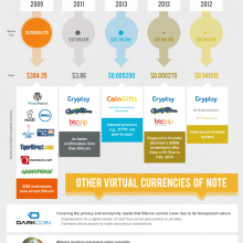 Virtual-Currencies-The-Future-of-Payments