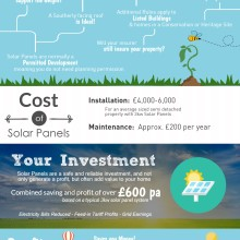 Solar-Panels-Infographic-UK
