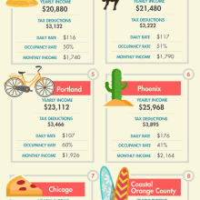 airbnb-superhost-infographic