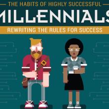 millennials snip