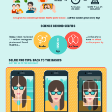 selfie-infographic