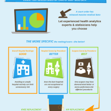 do-you-know-how-good-your-doctor-is-infographic-mpirica